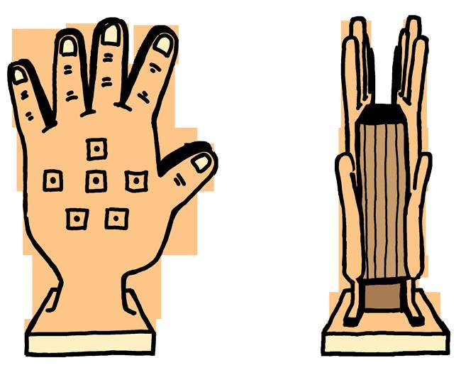 obri ruka